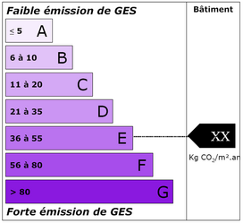 performance-energetique-logement